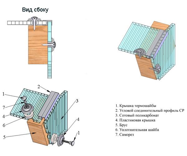 Схема фиксации поликарбоната