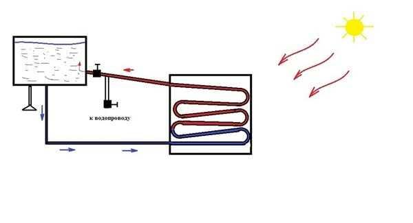 Схема подключения подогрева воды
