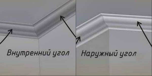 Как вырезать угол потолочного плинтуса
