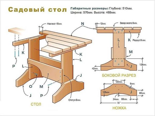 Схема сборки садового стола
