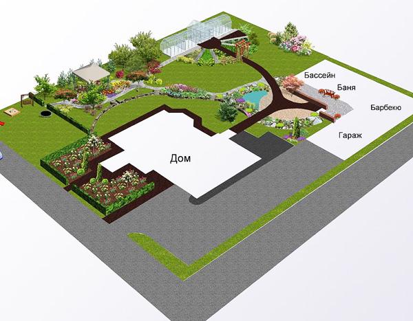 Идеи для мангальной зоны на даче