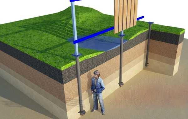 Правильная установка заборных столбов