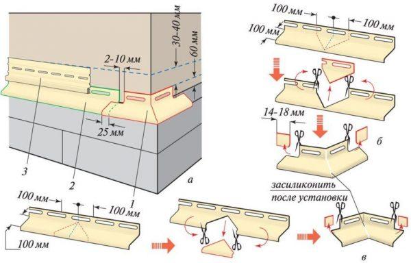 Схема изготовления углов на отливах