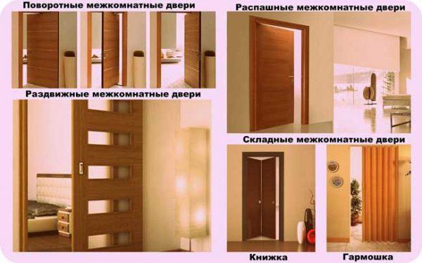 Какие межкомнатные двери лучше для квартиры