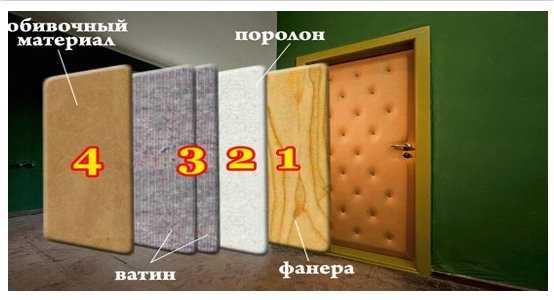 Утепление входной двери в частном доме