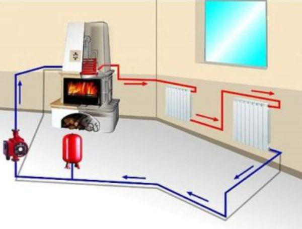 Как правильно подобрать котел для отопления