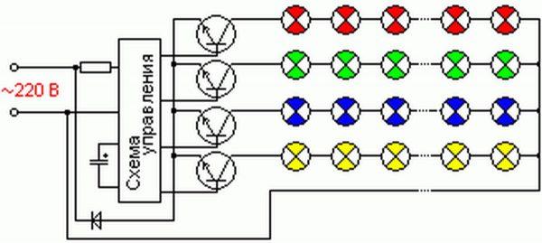 Как починить светодиодную гирлянду