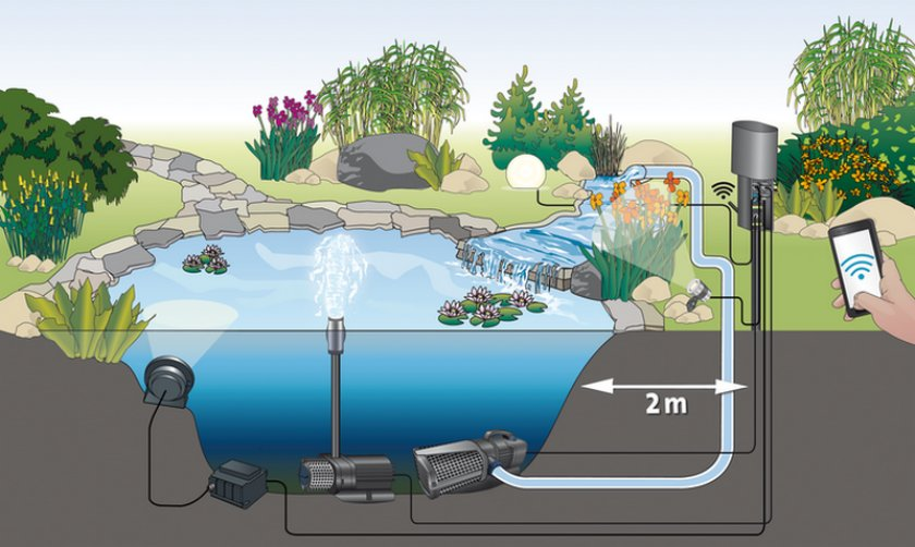 схема прудового насоса