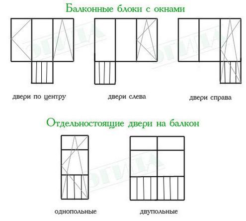 балконные двери купить