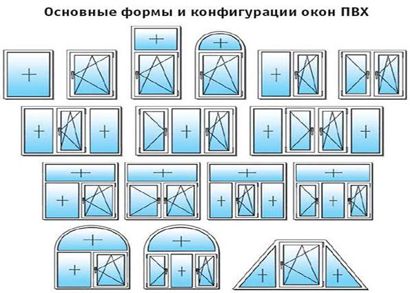 Как выбрать пластиковые окна ПВХ - профессиональные советы