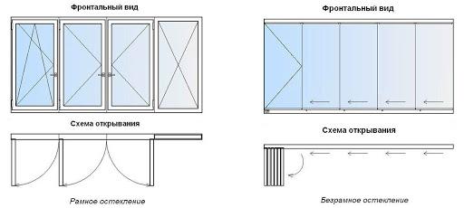 варианты открытия окон на балконе