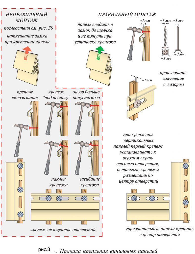 схема установки винилового сайдинга