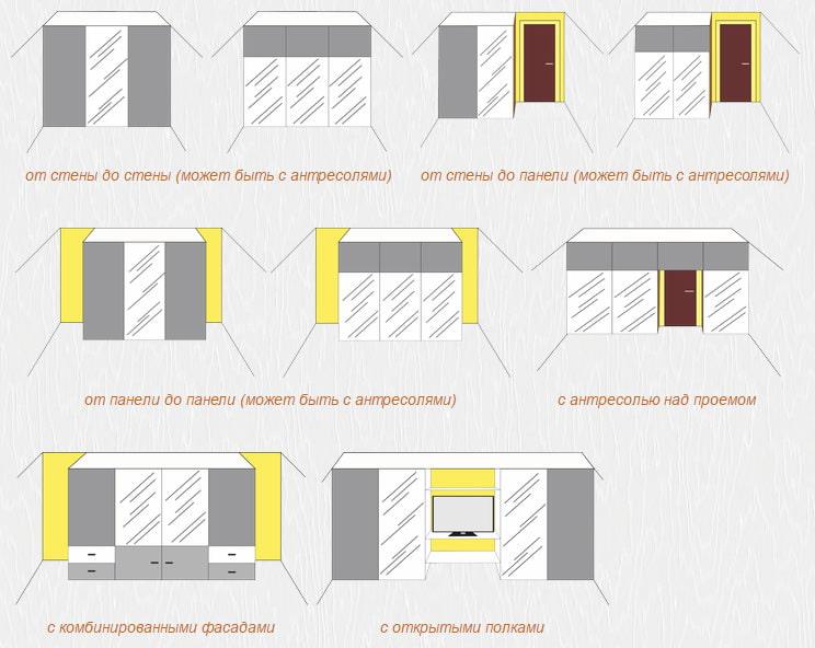 виды диагональных шкафов купе