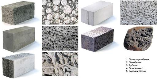 виды силикатных изделий